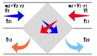 空气换热器计算符号